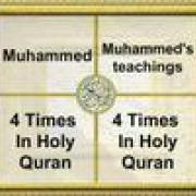 Miracle of The Qur'an- Mathematical discovery! must see